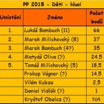 PP-2015_kluci